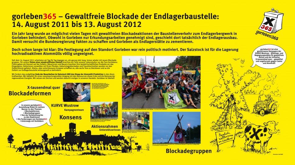 gorleben365 exhibition